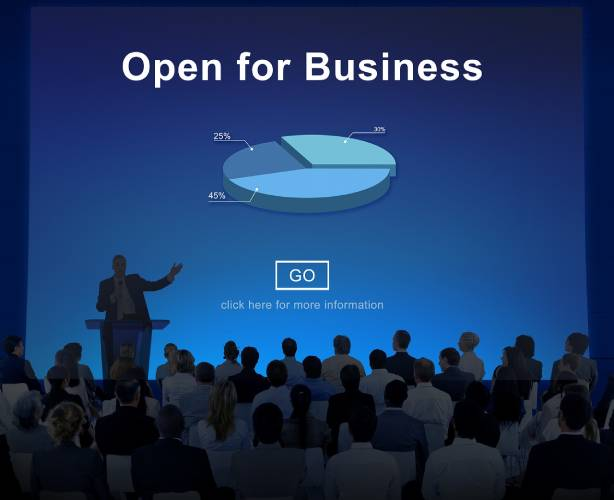 new business formation Boca Raton, FL